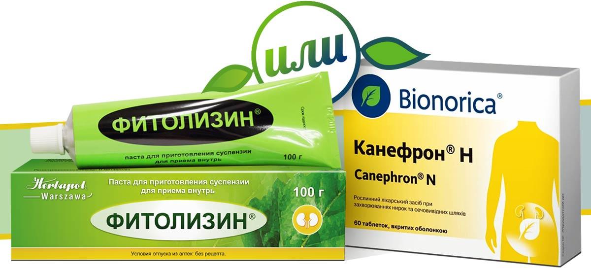 Противовоспалительные средства для мочеполовой системы